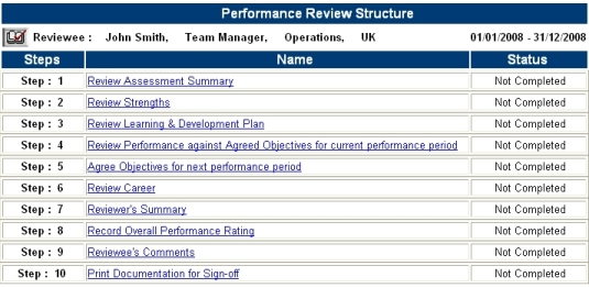Performance Reviewer module